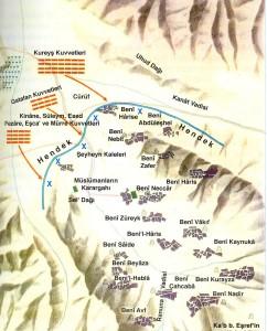 Vendi ku eshte zhvilluar lufta e Hendekut ne Arabi
